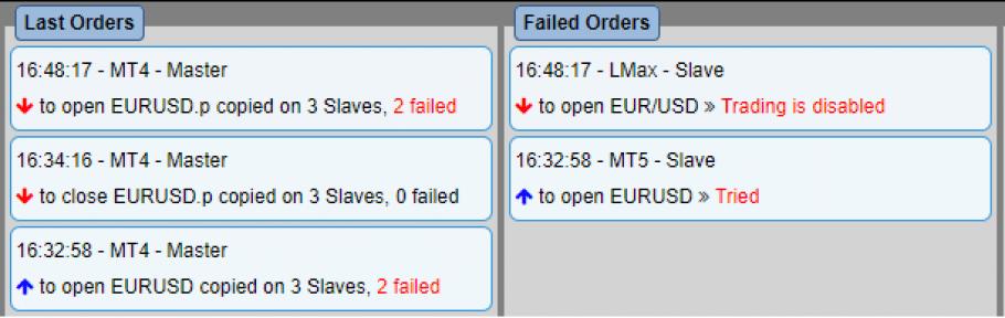 Forex Trade Copier for MT4, cTrader, FXCM, LMAX, MT5